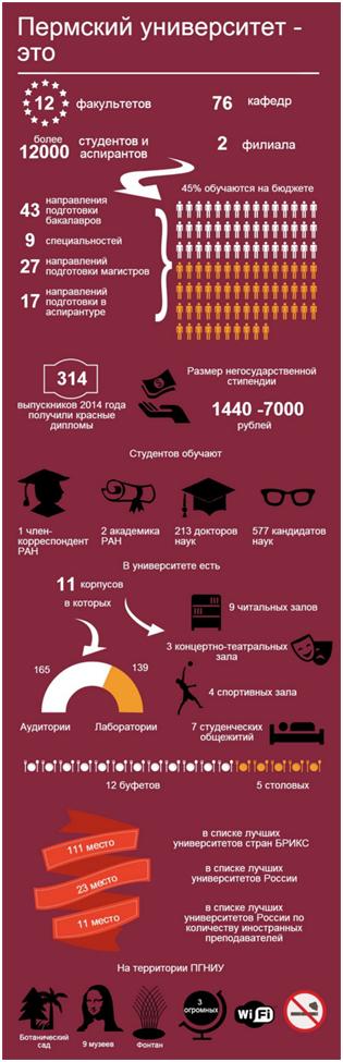 банер КОНКУРС ИДЕЙ К 100-ЛЕТИЮ УНИВЕРА